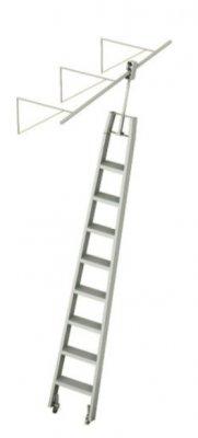 Posuvné a závesné rebríkové zariadení